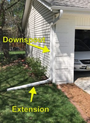 Downspout and extender diagram