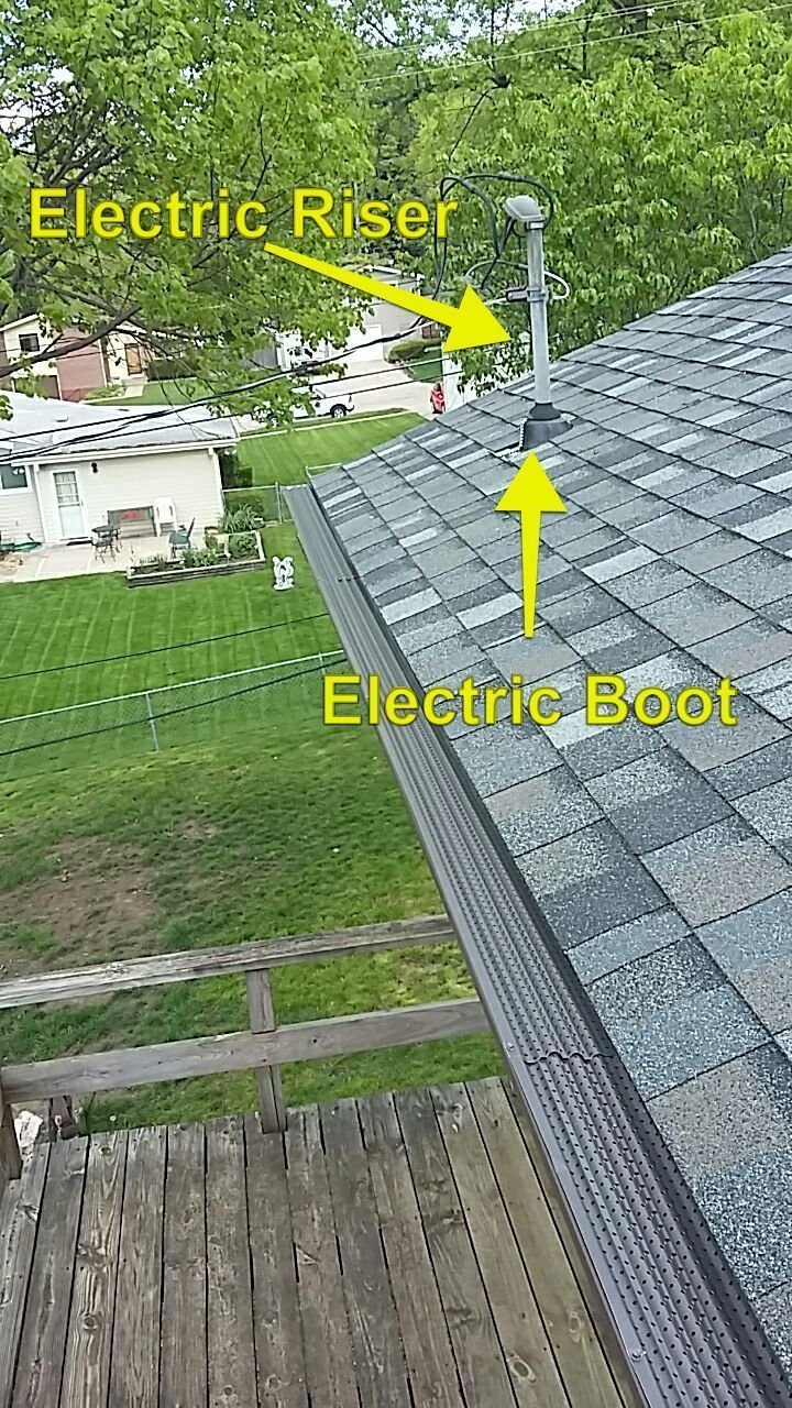 Electric riser and boot